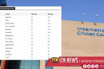 Latest ICC ODI ranking issued